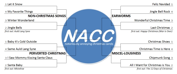 Bad Christmas Songs Bracket